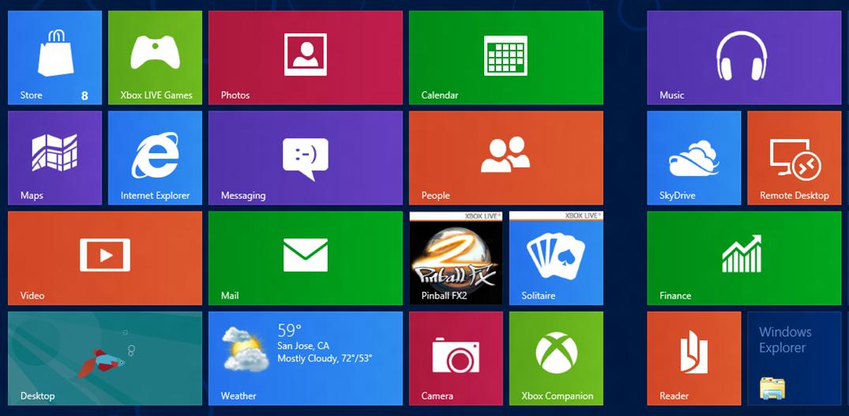 ctualizaciones críticas para Windows 7 y Windows 8